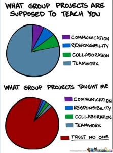 What group work teaches